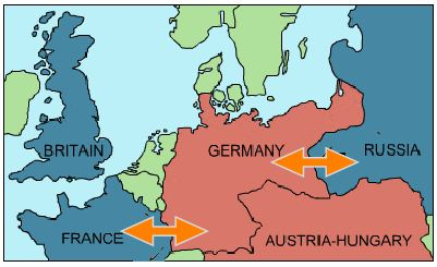 Germany Russia and France
